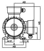 elektromotory cennik